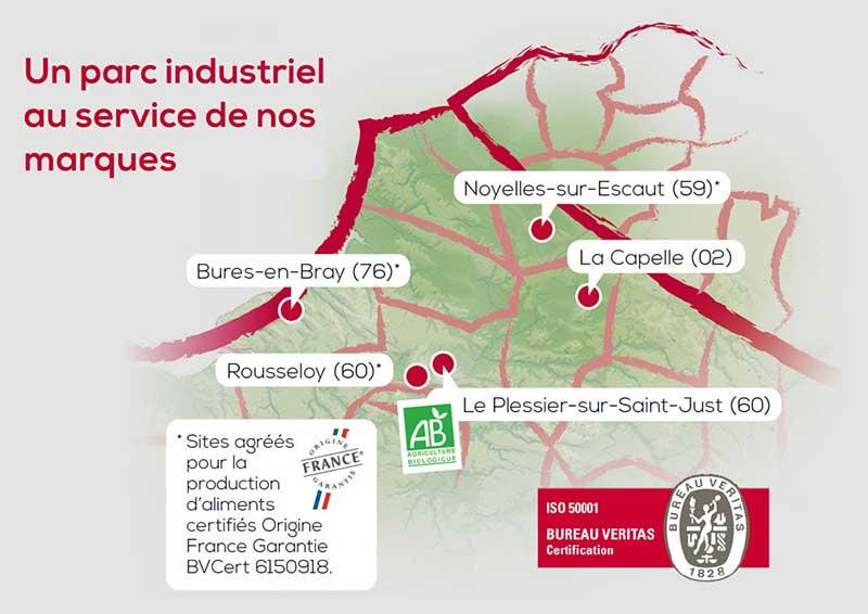 Carte usines Novial